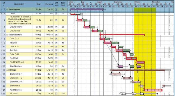 Asta Project Viewer enables you to view, navigate and print out project plans.